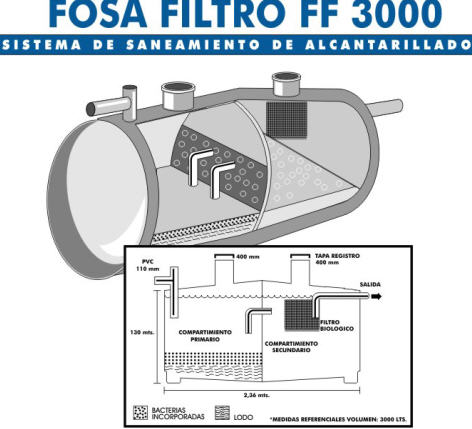 Fosa filtro 3000 litros - BioAgua en Chile