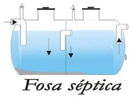 Fosa Séptica